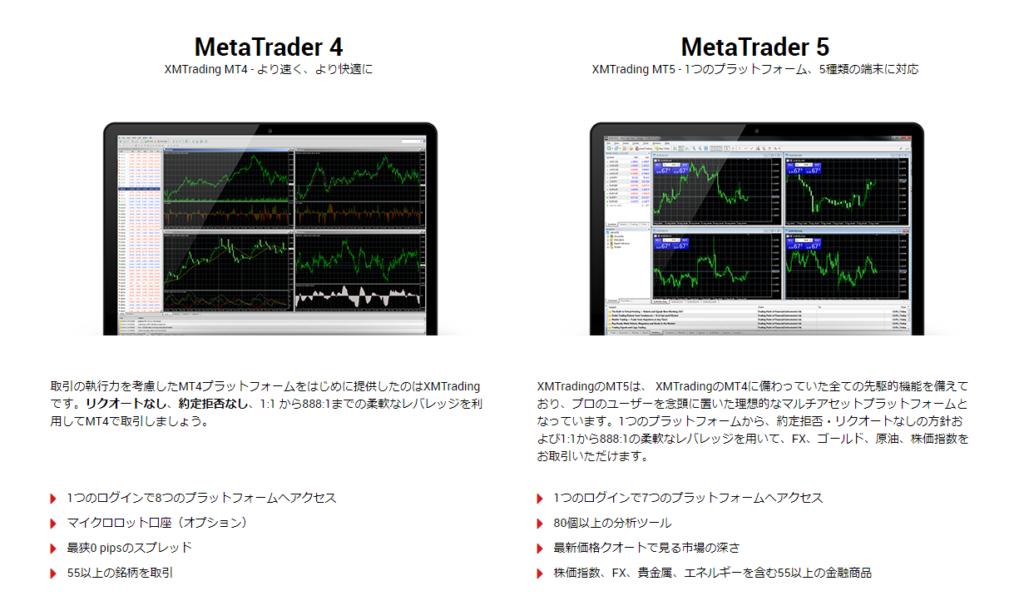Xmで使えるMT4、MT5 プラットフォーム