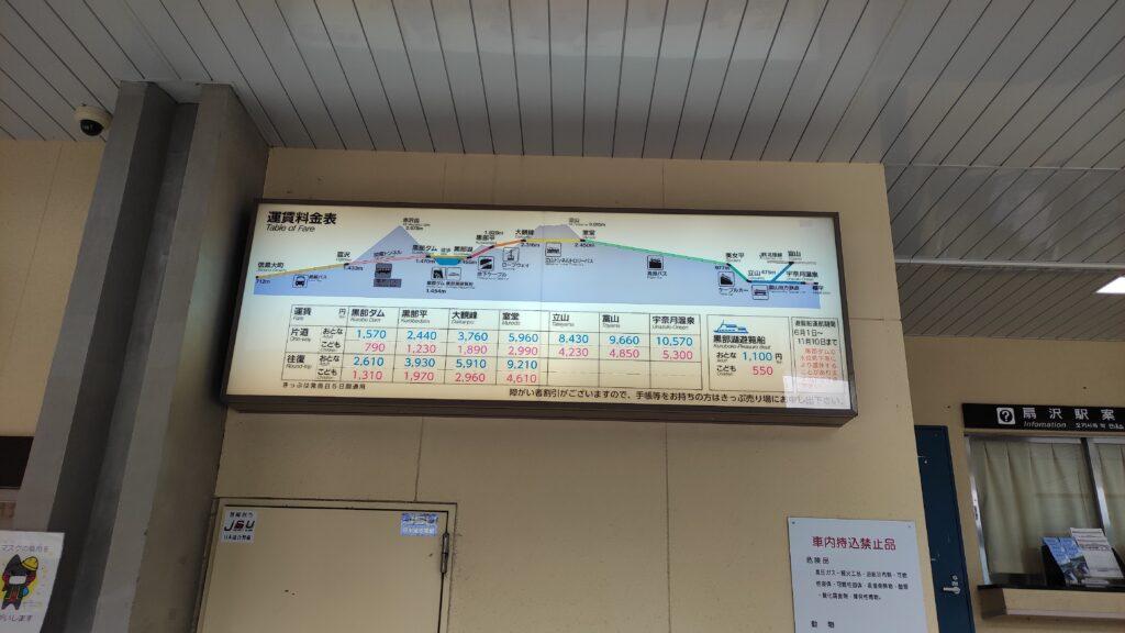 扇沢駅の切符料金